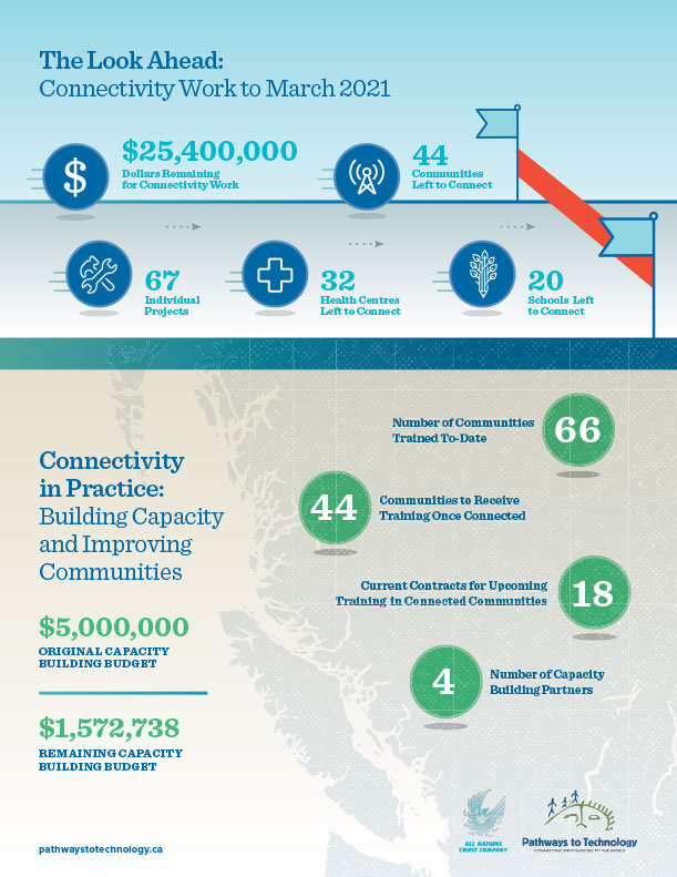 2020 Outlook Infographic 2